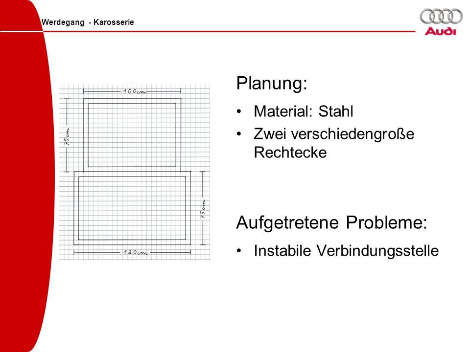 Werdegang - Karosserie Planung: Material: Stahl Zwei verschiedengroße Rechtecke Aufgetretene Probleme: Instabile Verbindungsstelle