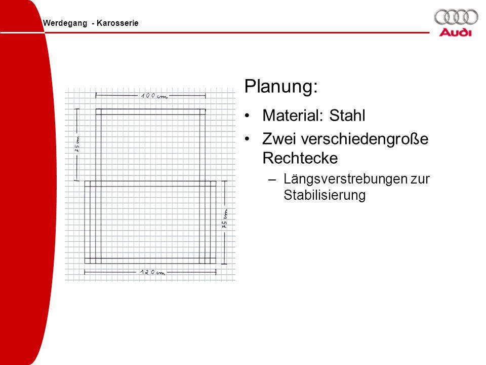 Werdegang - Karosserie Planung: Material: Stahl Zwei verschiedengroße Rechtecke –Längsverstrebungen zur Stabilisierung