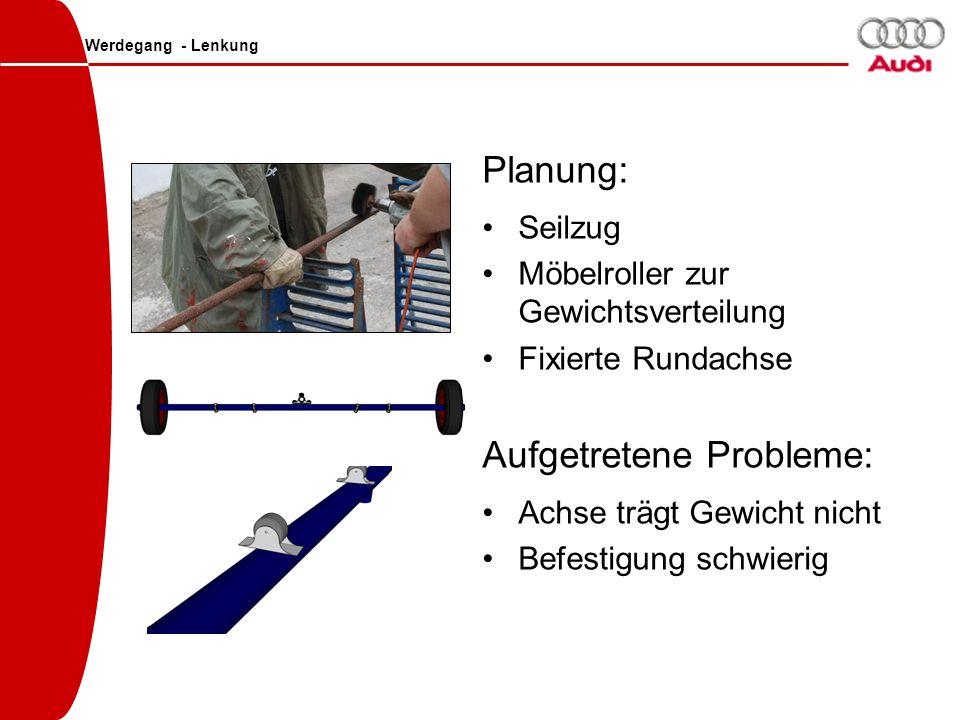 Planung: Seilzug Möbelroller zur Gewichtsverteilung Fixierte Rundachse Aufgetretene Probleme: Achse trägt Gewicht nicht Befestigung schwierig