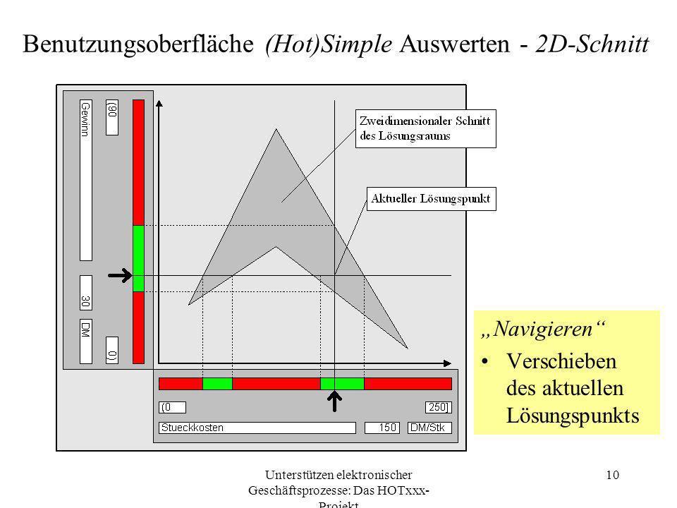 Unterstützen elektronischer Geschäftsprozesse: Das HOTxxx- Projekt 10 Benutzungsoberfläche (Hot)Simple Auswerten - 2D-Schnitt Navigieren Verschieben d