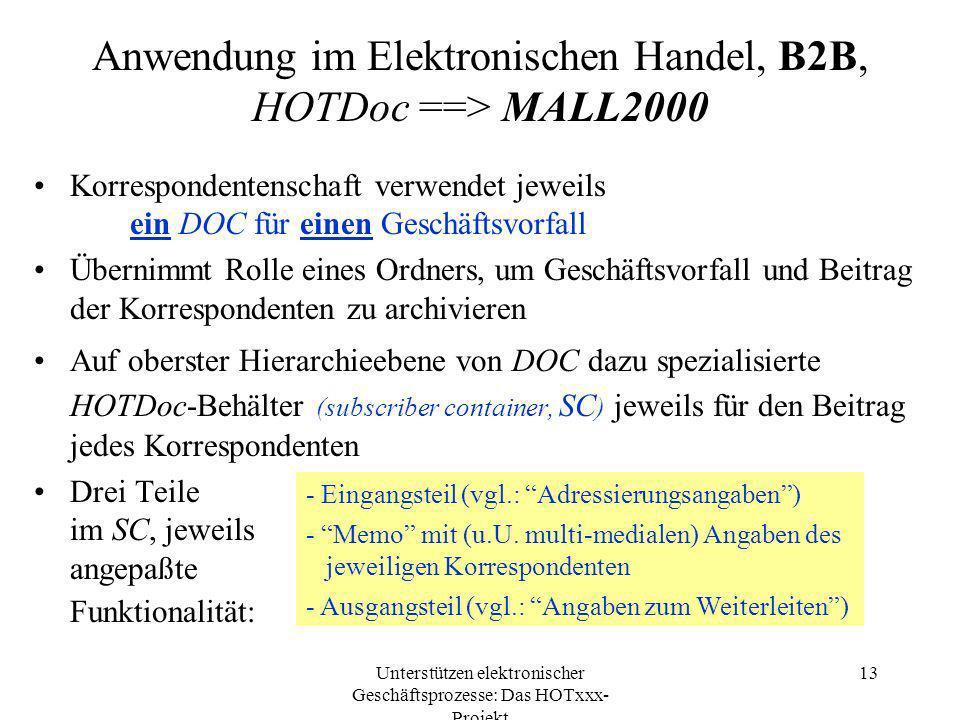 Unterstützen elektronischer Geschäftsprozesse: Das HOTxxx- Projekt 13 Anwendung im Elektronischen Handel, B2B, HOTDoc ==> MALL2000 Korrespondentenscha