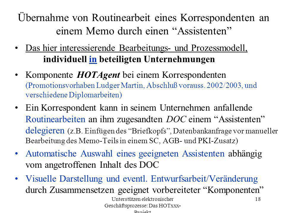 Unterstützen elektronischer Geschäftsprozesse: Das HOTxxx- Projekt 18 Übernahme von Routinearbeit eines Korrespondenten an einem Memo durch einen Assi