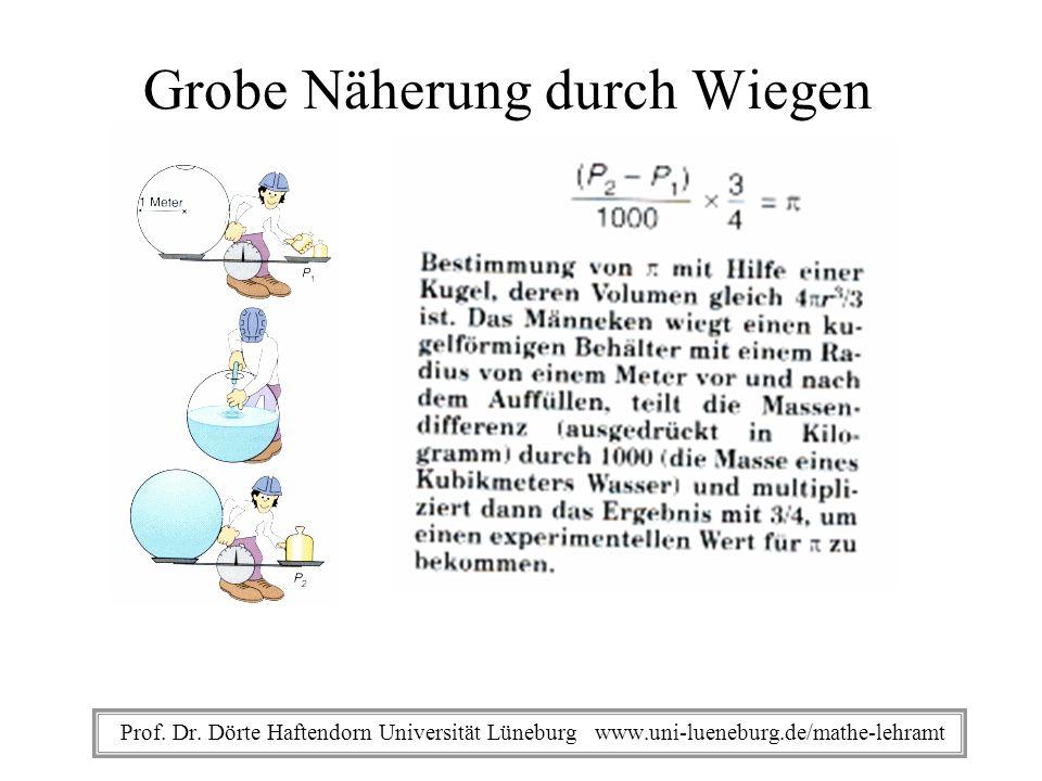 Prof. Dr. Dörte Haftendorn Universität Lüneburg www.uni-lueneburg.de/mathe-lehramt 400 Stellen Pi