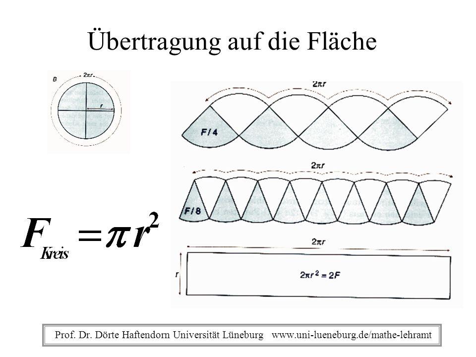 Prof. Dr. Dörte Haftendorn Universität Lüneburg www.uni-lueneburg.de/mathe-lehramt Gefährlich?
