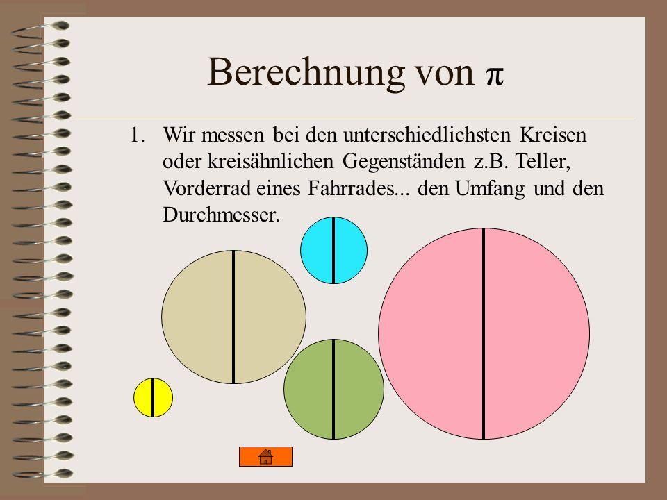 Berechnung von π 1.Wir messen bei den unterschiedlichsten Kreisen oder kreisähnlichen Gegenständen z.B. Teller, Vorderrad eines Fahrrades... den Umfan