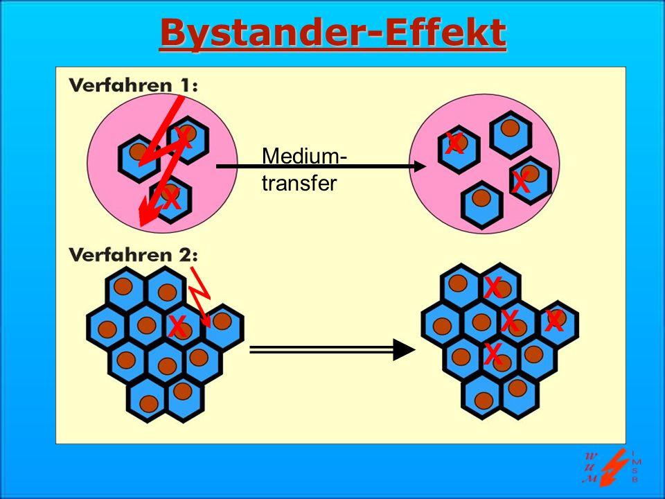 Bystander-Effekt Medium- transfer X X X X X X XX X