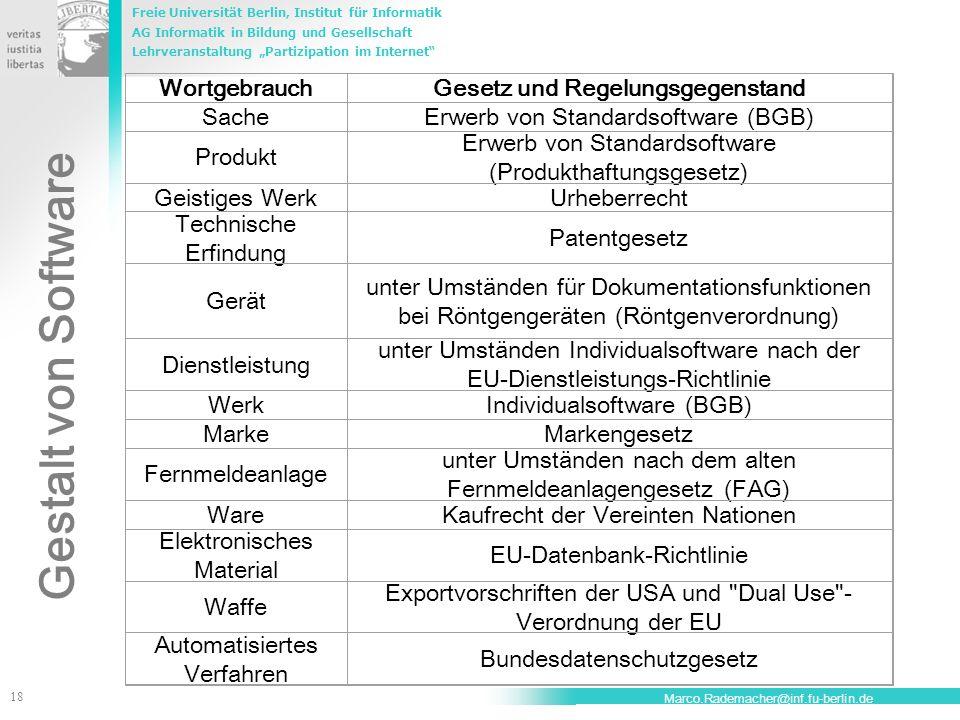 Freie Universität Berlin, Institut für Informatik AG Informatik in Bildung und Gesellschaft Lehrveranstaltung Partizipation im Internet 19 Marco.Rademacher@inf.fu-berlin.de Internetrecht mehr dazu von Aleksandra.