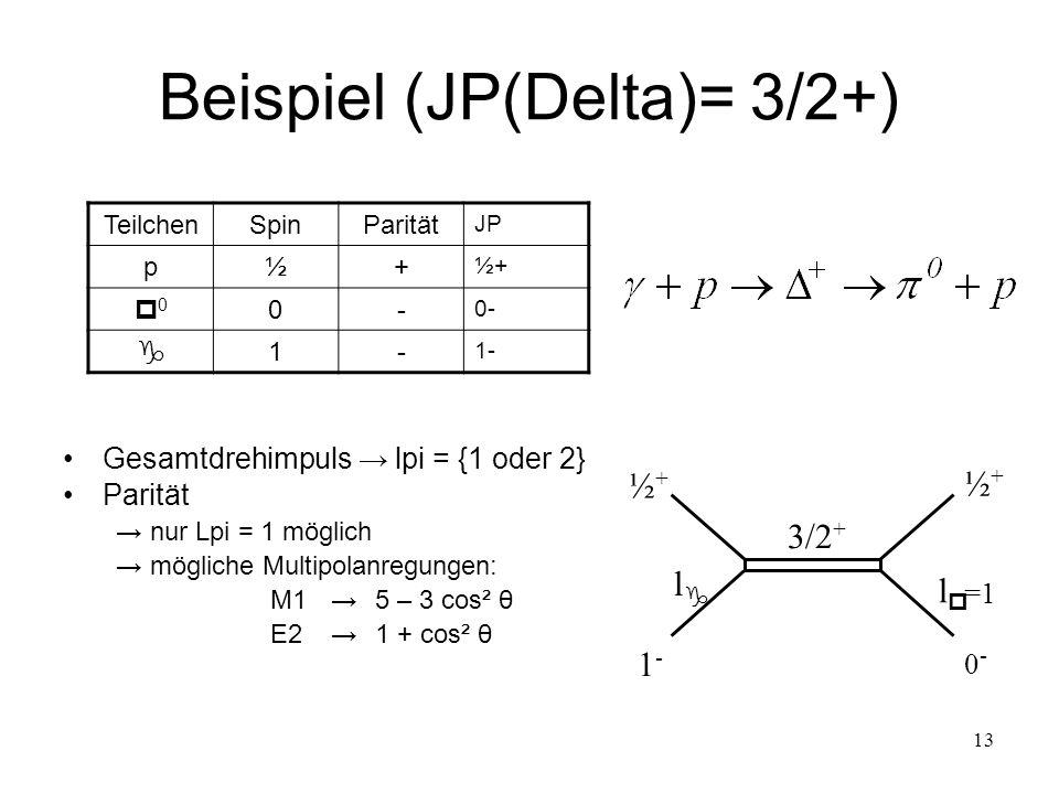 13 Beispiel (JP(Delta)= 3/2+) Gesamtdrehimpuls lpi = {1 oder 2} Parität nur Lpi = 1 möglich mögliche Multipolanregungen: M1 5 – 3 cos² θ E2 1 + cos² θ