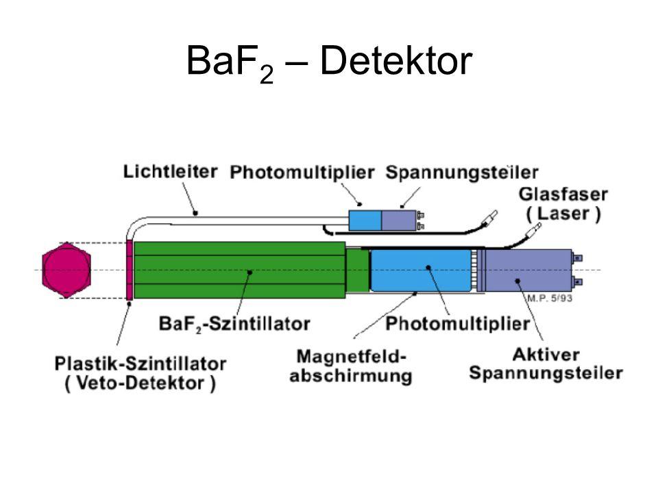 BaF 2 – Detektor