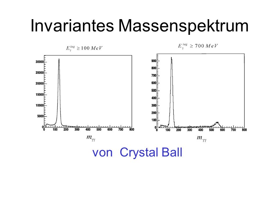 Invariantes Massenspektrum vonCrystal Ball