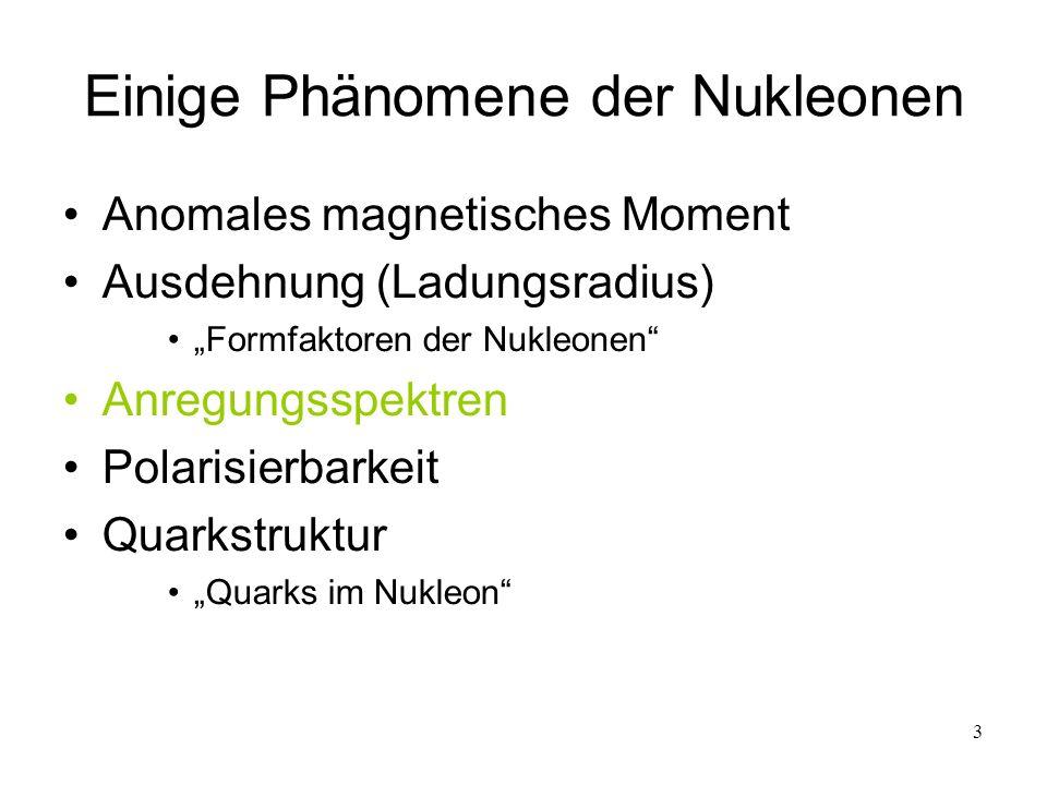 3 Einige Phänomene der Nukleonen Anomales magnetisches Moment Ausdehnung (Ladungsradius) Formfaktoren der Nukleonen Anregungsspektren Polarisierbarkei