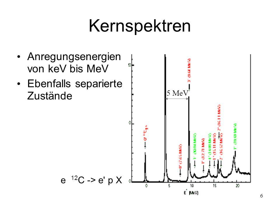 6 Kernspektren Anregungsenergien von keV bis MeV Ebenfalls separierte Zustände e 12 C -> e' p X 5 MeV