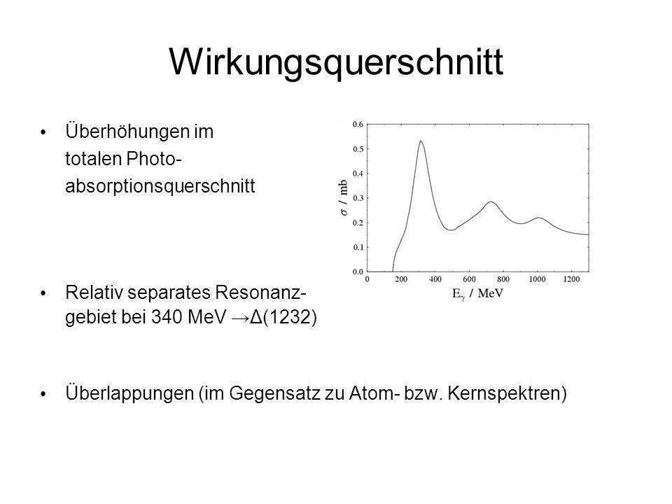 Wirkungsquerschnitt Überhöhungen im totalen Photo- absorptionsquerschnitt Relativ separates Resonanz- gebiet bei 340 MeV Δ(1232) Überlappungen (im Geg
