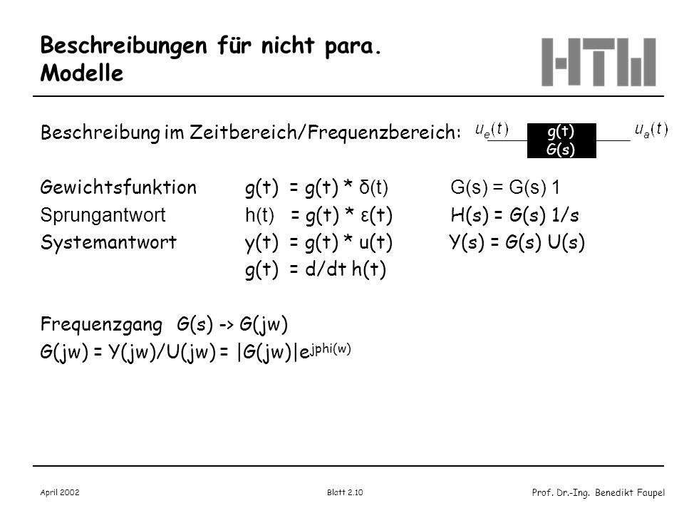 Prof. Dr.-Ing. Benedikt Faupel April 2002 Blatt 2.10 Beschreibungen für nicht para. Modelle Beschreibung im Zeitbereich/Frequenzbereich: Gewichtsfunkt