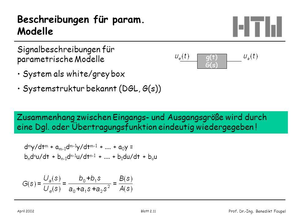 Prof. Dr.-Ing. Benedikt Faupel April 2002 Blatt 2.11 Beschreibungen für param. Modelle Signalbeschreibungen für parametrische Modelle System als white