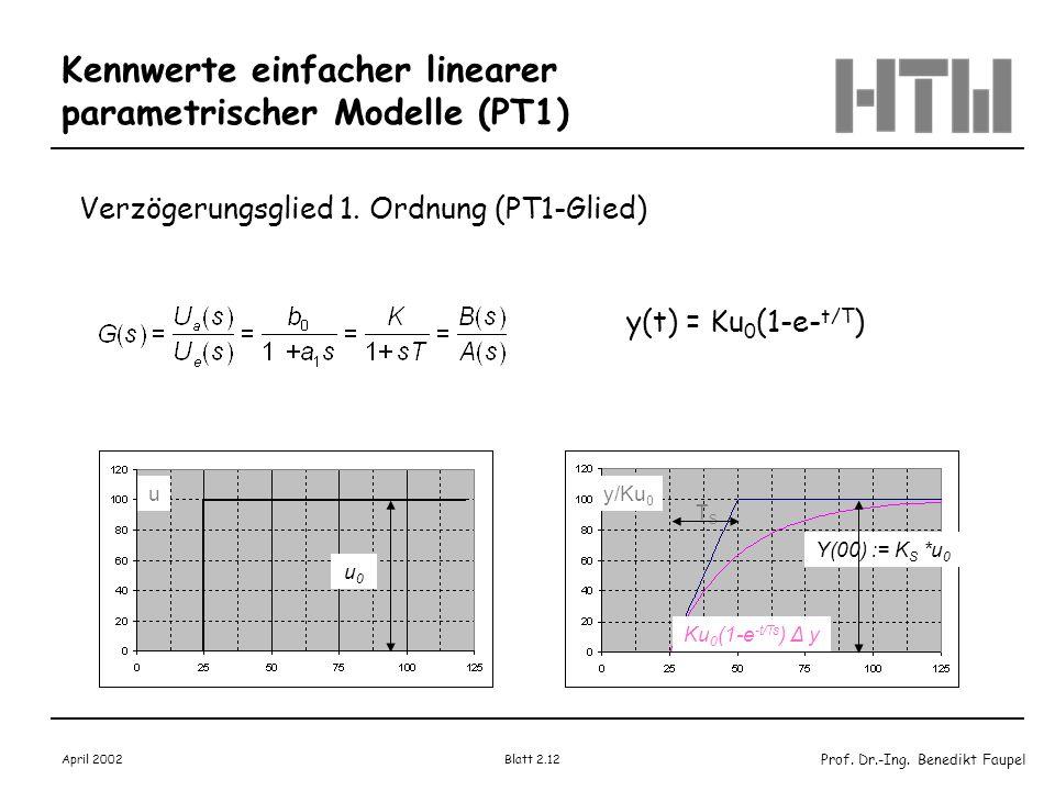 Prof. Dr.-Ing. Benedikt Faupel April 2002 Blatt 2.12 Kennwerte einfacher linearer parametrischer Modelle (PT1) Verzögerungsglied 1. Ordnung (PT1-Glied