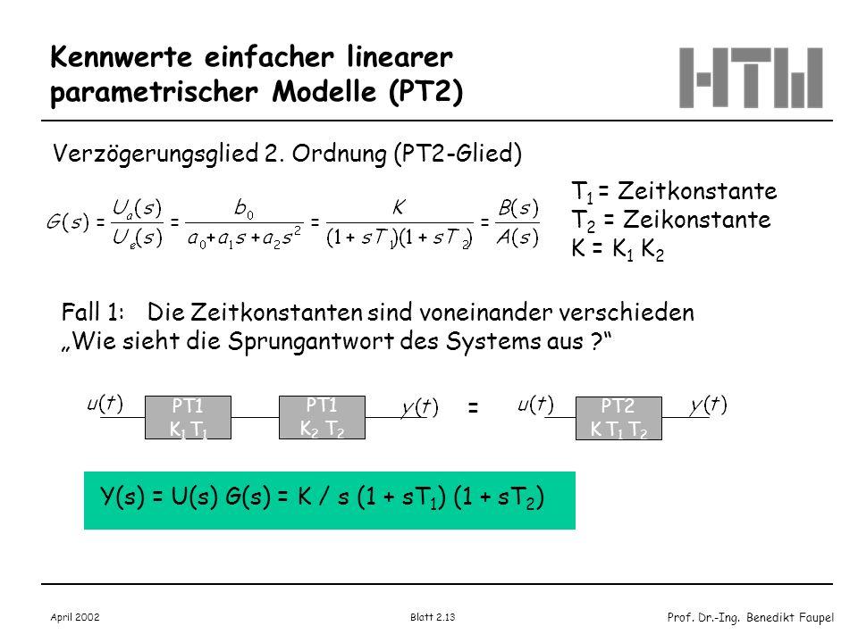 Prof. Dr.-Ing. Benedikt Faupel April 2002 Blatt 2.13 Kennwerte einfacher linearer parametrischer Modelle (PT2) Verzögerungsglied 2. Ordnung (PT2-Glied
