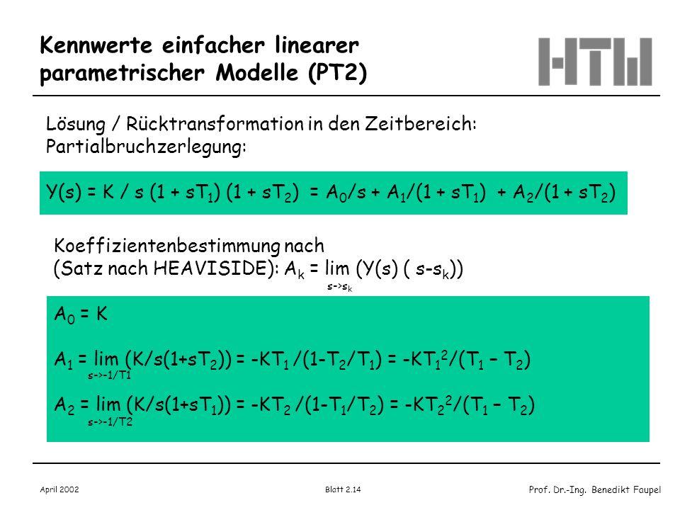 Prof. Dr.-Ing. Benedikt Faupel April 2002 Blatt 2.14 Kennwerte einfacher linearer parametrischer Modelle (PT2) Lösung / Rücktransformation in den Zeit