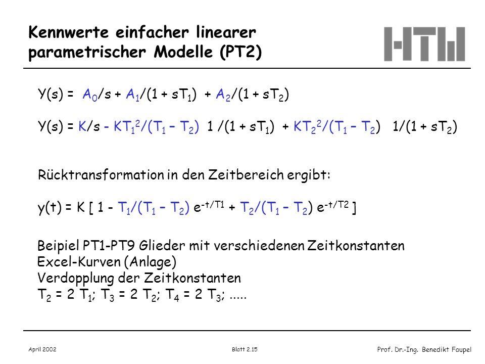 Prof. Dr.-Ing. Benedikt Faupel April 2002 Blatt 2.15 Kennwerte einfacher linearer parametrischer Modelle (PT2) Y(s) = A 0 /s + A 1 /(1 + sT 1 ) + A 2