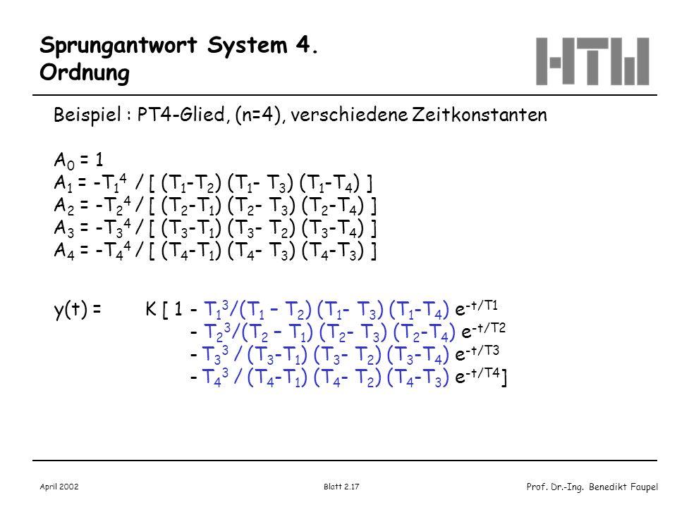 Prof. Dr.-Ing. Benedikt Faupel April 2002 Blatt 2.17 Sprungantwort System 4. Ordnung Beispiel : PT4-Glied, (n=4), verschiedene Zeitkonstanten A 0 = 1