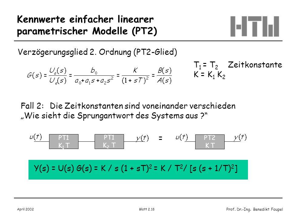 Prof. Dr.-Ing. Benedikt Faupel April 2002 Blatt 2.18 Kennwerte einfacher linearer parametrischer Modelle (PT2) Verzögerungsglied 2. Ordnung (PT2-Glied