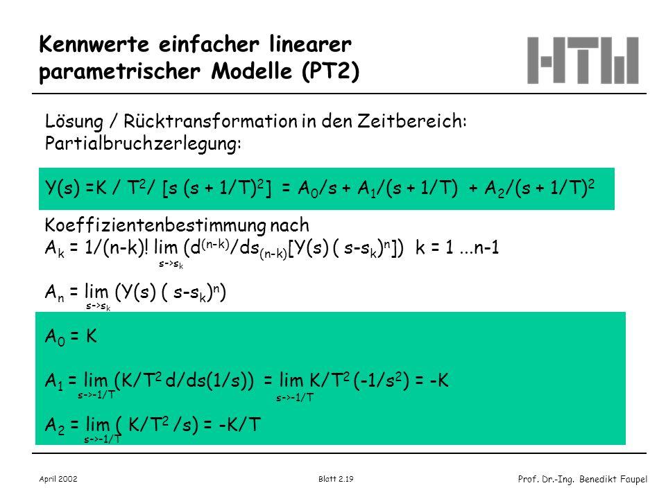 Prof. Dr.-Ing. Benedikt Faupel April 2002 Blatt 2.19 Kennwerte einfacher linearer parametrischer Modelle (PT2) Lösung / Rücktransformation in den Zeit
