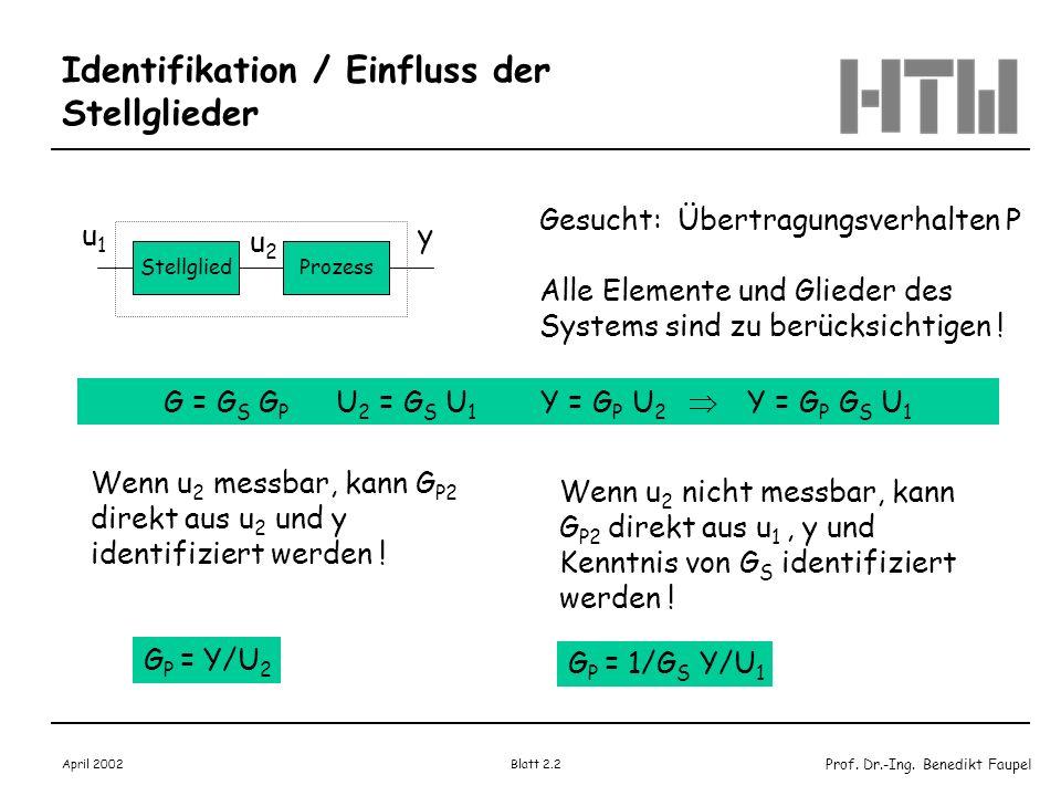 Prof. Dr.-Ing. Benedikt Faupel April 2002 Blatt 2.2 Identifikation / Einfluss der Stellglieder Stellglied y Prozess u1u1 Gesucht: Übertragungsverhalte