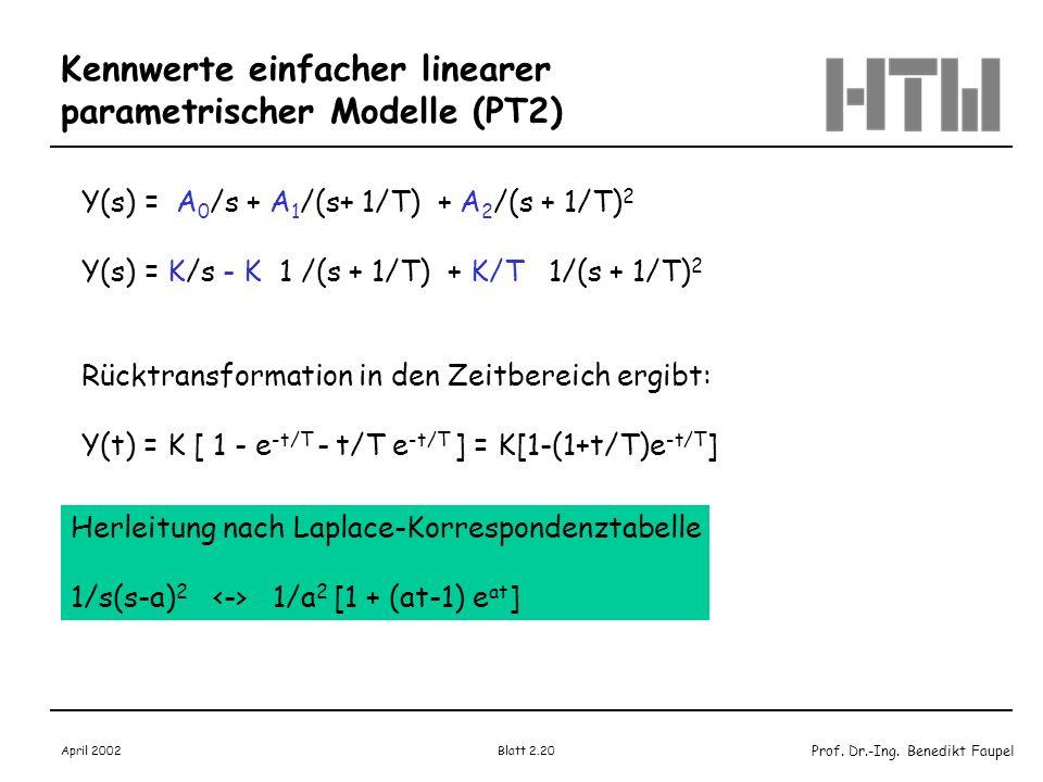 Prof. Dr.-Ing. Benedikt Faupel April 2002 Blatt 2.20 Kennwerte einfacher linearer parametrischer Modelle (PT2) Y(s) = A 0 /s + A 1 /(s+ 1/T) + A 2 /(s