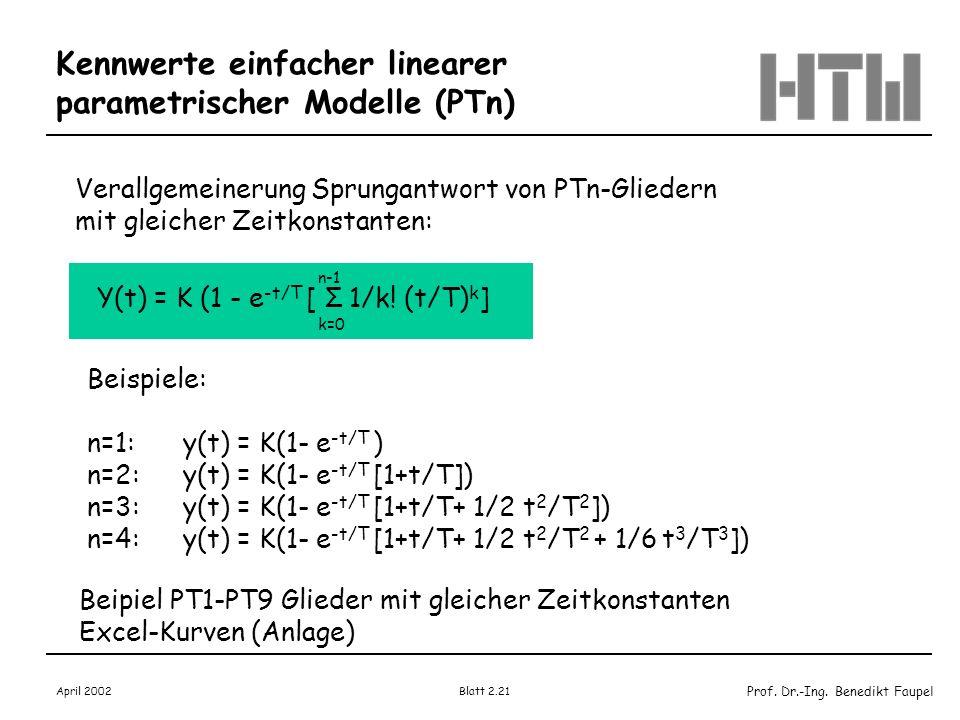 Prof. Dr.-Ing. Benedikt Faupel April 2002 Blatt 2.21 Verallgemeinerung Sprungantwort von PTn-Gliedern mit gleicher Zeitkonstanten: Kennwerte einfacher