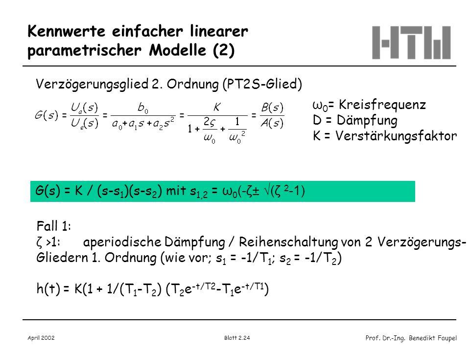 Prof. Dr.-Ing. Benedikt Faupel April 2002 Blatt 2.24 Kennwerte einfacher linearer parametrischer Modelle (2) Verzögerungsglied 2. Ordnung (PT2S-Glied)