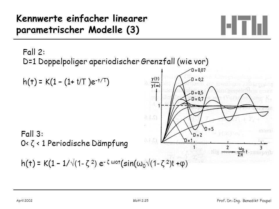 Prof. Dr.-Ing. Benedikt Faupel April 2002 Blatt 2.25 Kennwerte einfacher linearer parametrischer Modelle (3) Fall 2: D=1 Doppelpoliger aperiodischer G