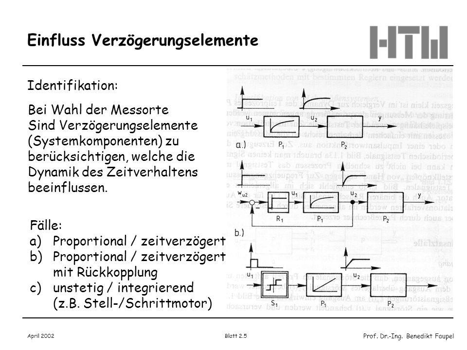 Prof. Dr.-Ing. Benedikt Faupel April 2002 Blatt 2.5 Einfluss Verzögerungselemente Identifikation: Bei Wahl der Messorte Sind Verzögerungselemente (Sys