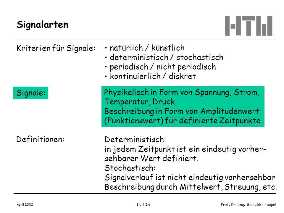Prof. Dr.-Ing. Benedikt Faupel April 2002 Blatt 2.6 Signalarten Kriterien für Signale: natürlich / künstlich deterministisch / stochastisch periodisch