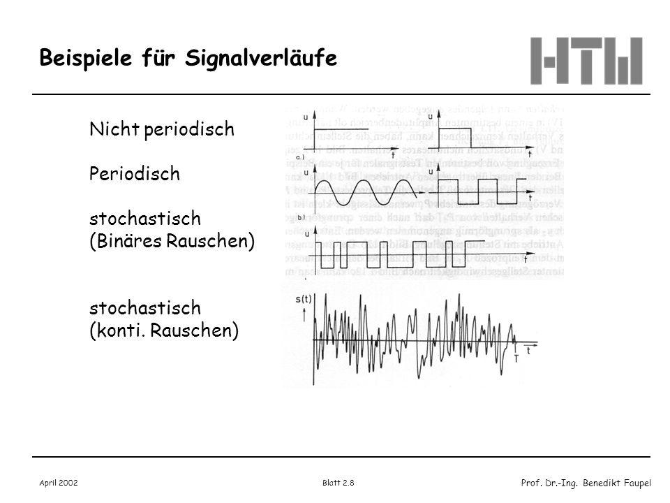 Prof. Dr.-Ing. Benedikt Faupel April 2002 Blatt 2.8 Beispiele für Signalverläufe Nicht periodisch Periodisch stochastisch (Binäres Rauschen) stochasti