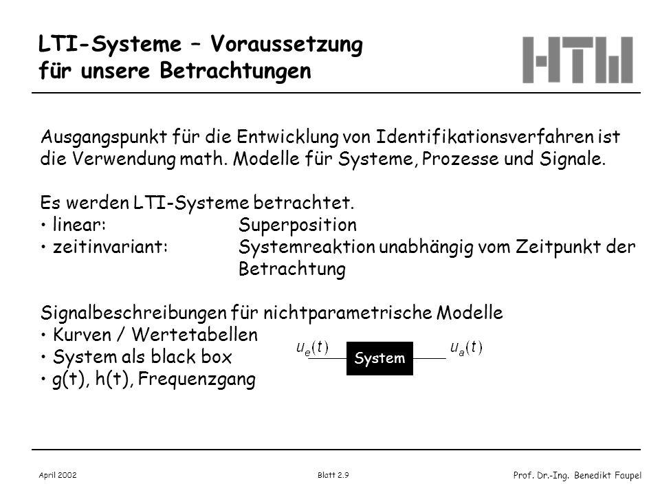 Prof. Dr.-Ing. Benedikt Faupel April 2002 Blatt 2.9 LTI-Systeme – Voraussetzung für unsere Betrachtungen Ausgangspunkt für die Entwicklung von Identif