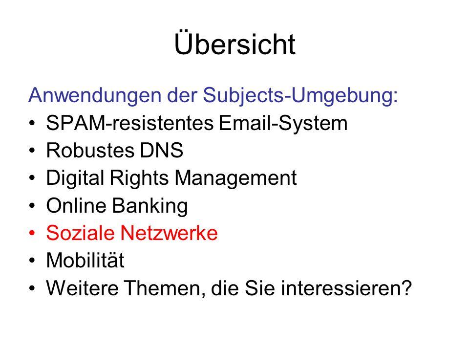 Soziale Netzwerke Internet Grundsätzlich dieselben Ansätze wie bei Emails…