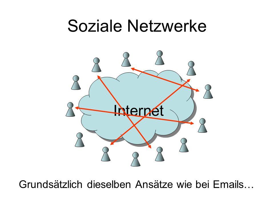 Soziale Netzwerke Internet Problem: effektive Vernetzung für Info-Austausch