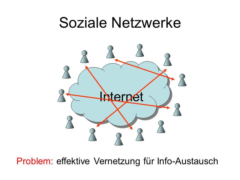 Soziale Netzwerke Internet Lösungen dazu werden nächste Woche diskutiert