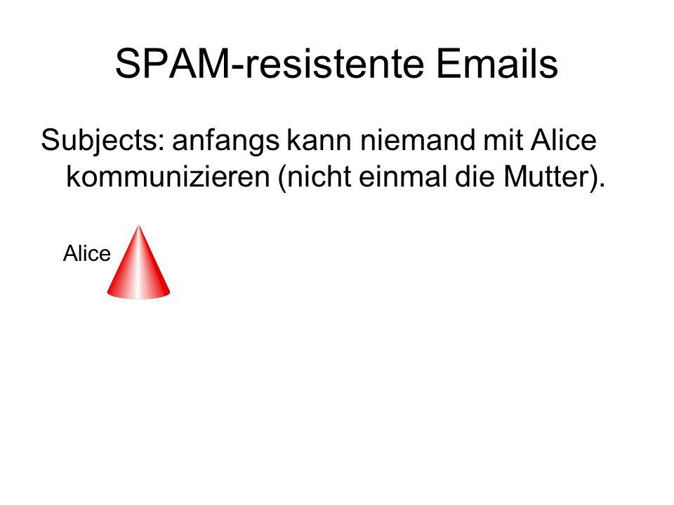 SPAM-resistente Emails Alice und Bob sind nicht verbunden: Bob kann keine Nachricht direkt an Alice schicken.