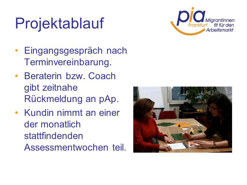 Projektablauf Eingangsgespräch nach Terminvereinbarung. Beraterin bzw. Coach gibt zeitnahe Rückmeldung an pAp. Kundin nimmt an einer der monatlich sta