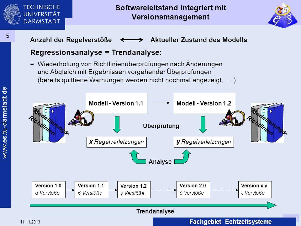11.11.2013 www.es.tu-darmstadt.de Fachgebiet Echtzeitsysteme 5 Softwareleitstand integriert mit Versionsmanagement Anzahl der RegelverstößeAktueller Z