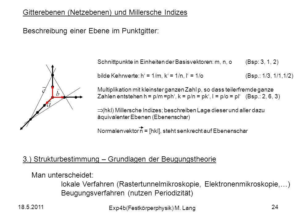18.5.2011 Exp4b(Festkörperphysik) M. Lang 24 Gitterebenen (Netzebenen) und Millersche Indizes Beschreibung einer Ebene im Punktgitter: Schnittpunkte i
