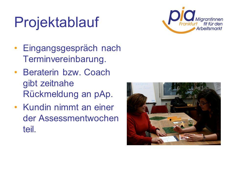 Projektablauf Eingangsgespräch nach Terminvereinbarung. Beraterin bzw. Coach gibt zeitnahe Rückmeldung an pAp. Kundin nimmt an einer der Assessmentwoc