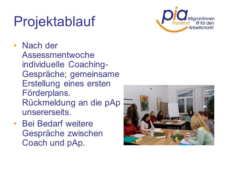 Projektablauf Nach der Assessmentwoche individuelle Coaching- Gespräche; gemeinsame Erstellung eines ersten Förderplans. Rückmeldung an die pAp unsere