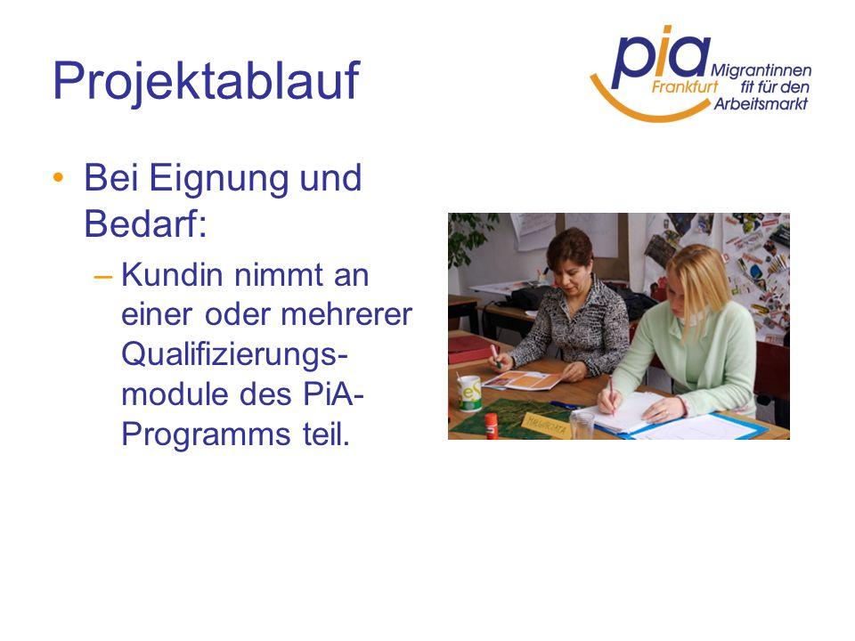 Projektablauf Bei Eignung und Bedarf: –Kundin nimmt an einer oder mehrerer Qualifizierungs- module des PiA- Programms teil.