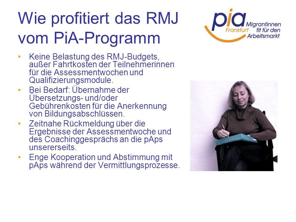 Wie profitiert das RMJ vom PiA-Programm Keine Belastung des RMJ-Budgets, außer Fahrtkosten der Teilnehmerinnen für die Assessmentwochen und Qualifizie