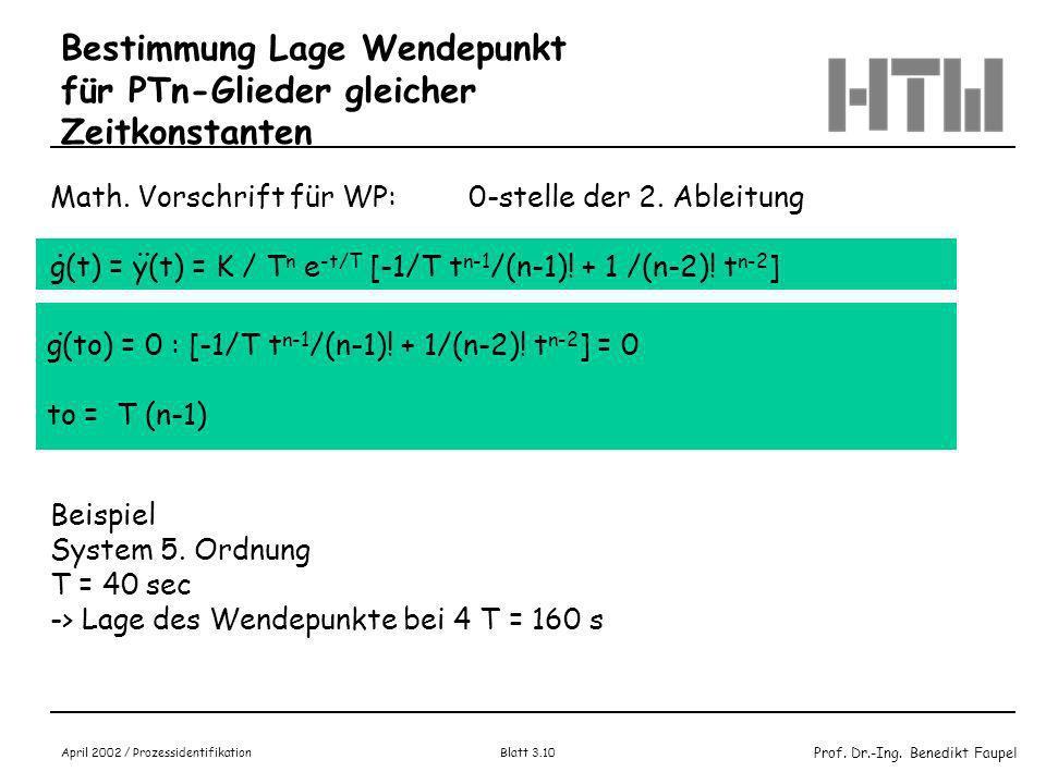 Prof. Dr.-Ing. Benedikt Faupel April 2002 / Prozessidentifikation Blatt 3.9 Mathematische Betrachtung Wendepunkt Definition des Wendepunktes (mathemat