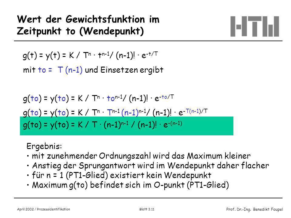 Prof. Dr.-Ing. Benedikt Faupel April 2002 / Prozessidentifikation Blatt 3.10.. Bestimmung Lage Wendepunkt für PTn-Glieder gleicher Zeitkonstanten Math