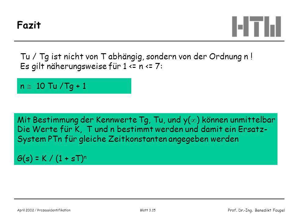 Prof. Dr.-Ing. Benedikt Faupel April 2002 / Prozessidentifikation Blatt 3.14 Relationen / Math. Beziehungen to = T (n-1) y q /y( ) = 1 – e -(n-1) Σ (n