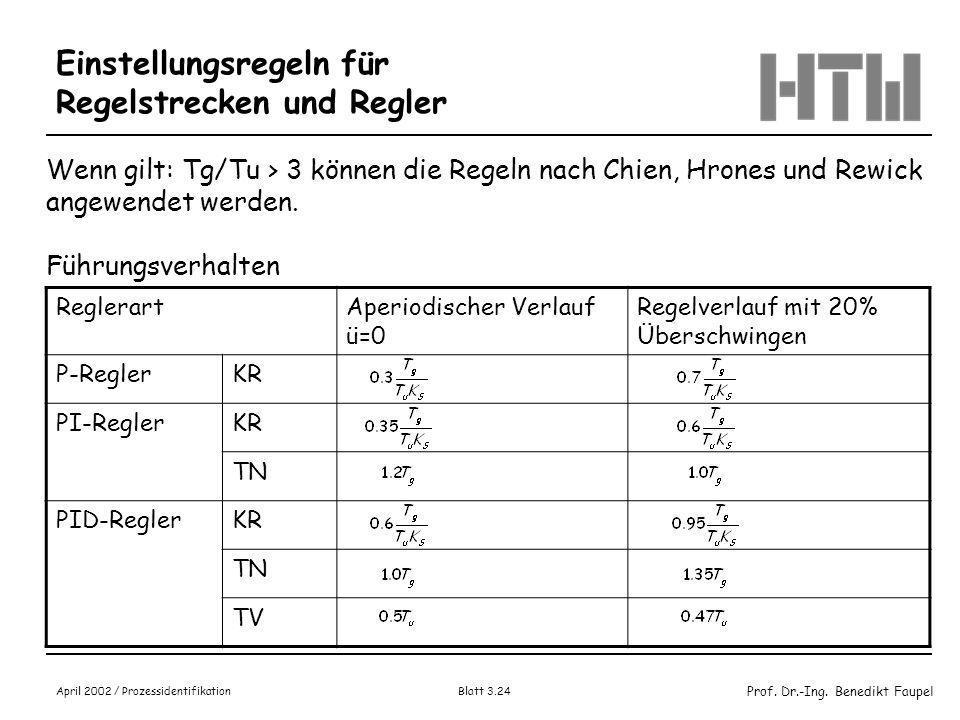 Prof. Dr.-Ing. Benedikt Faupel April 2002 / Prozessidentifikation Blatt 3.23 Erfahrungswerte zur Reglerein- stellung für technische Prozesse Quelle: S